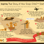 SirajsCHoC-How-It-Started-small1-1024x723